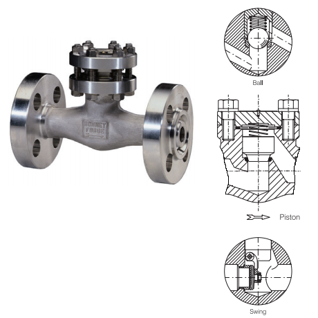 Check Valves Flanged