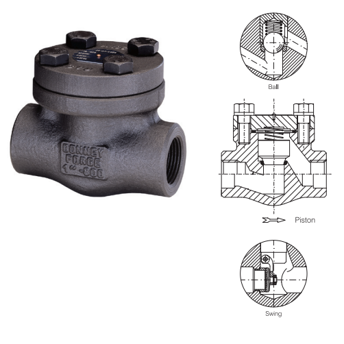 Check Valves SW-NPT-BW